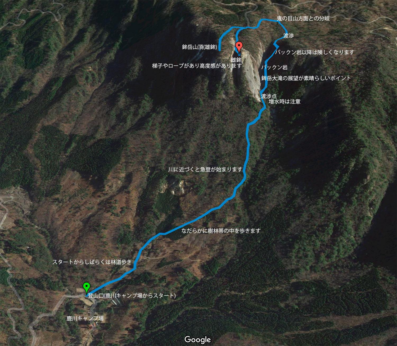 鉾岳の登山コース