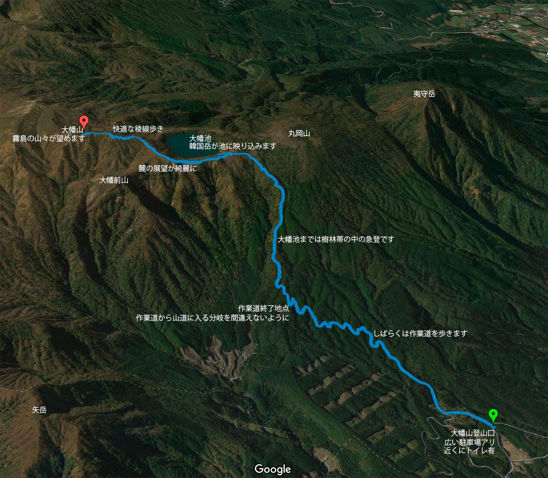 ひなもり台から大幡山へのコース