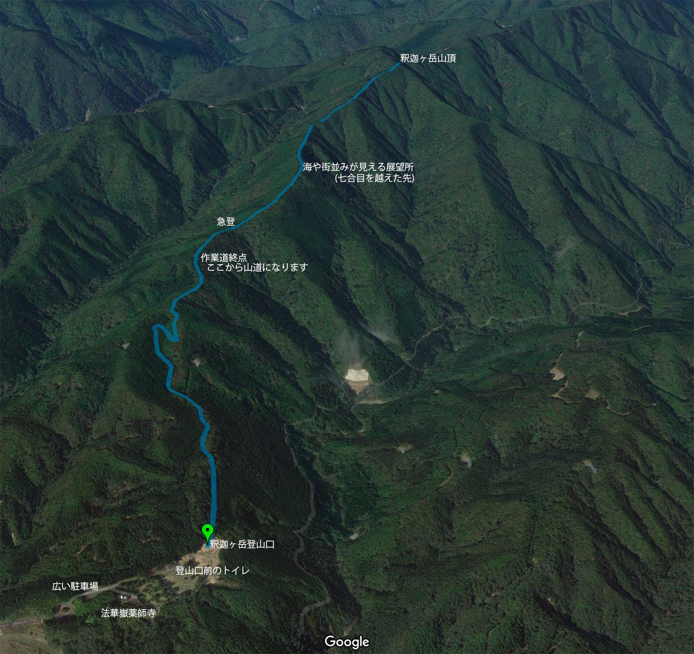 釈迦ヶ岳の登山コース